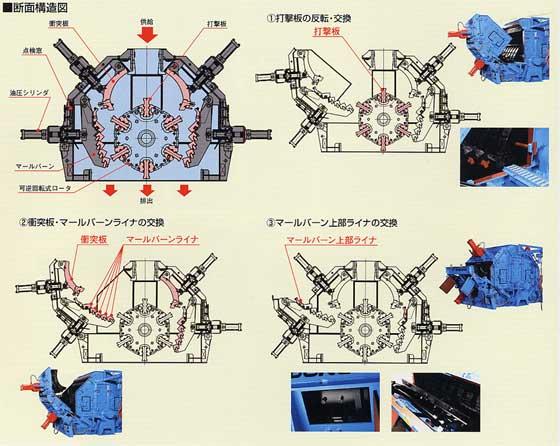 断面構造図