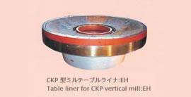 CKP竪型ミルテーブルライナ